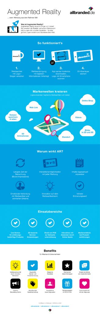 Infografik Augmented Reality mit Werbemitteln
