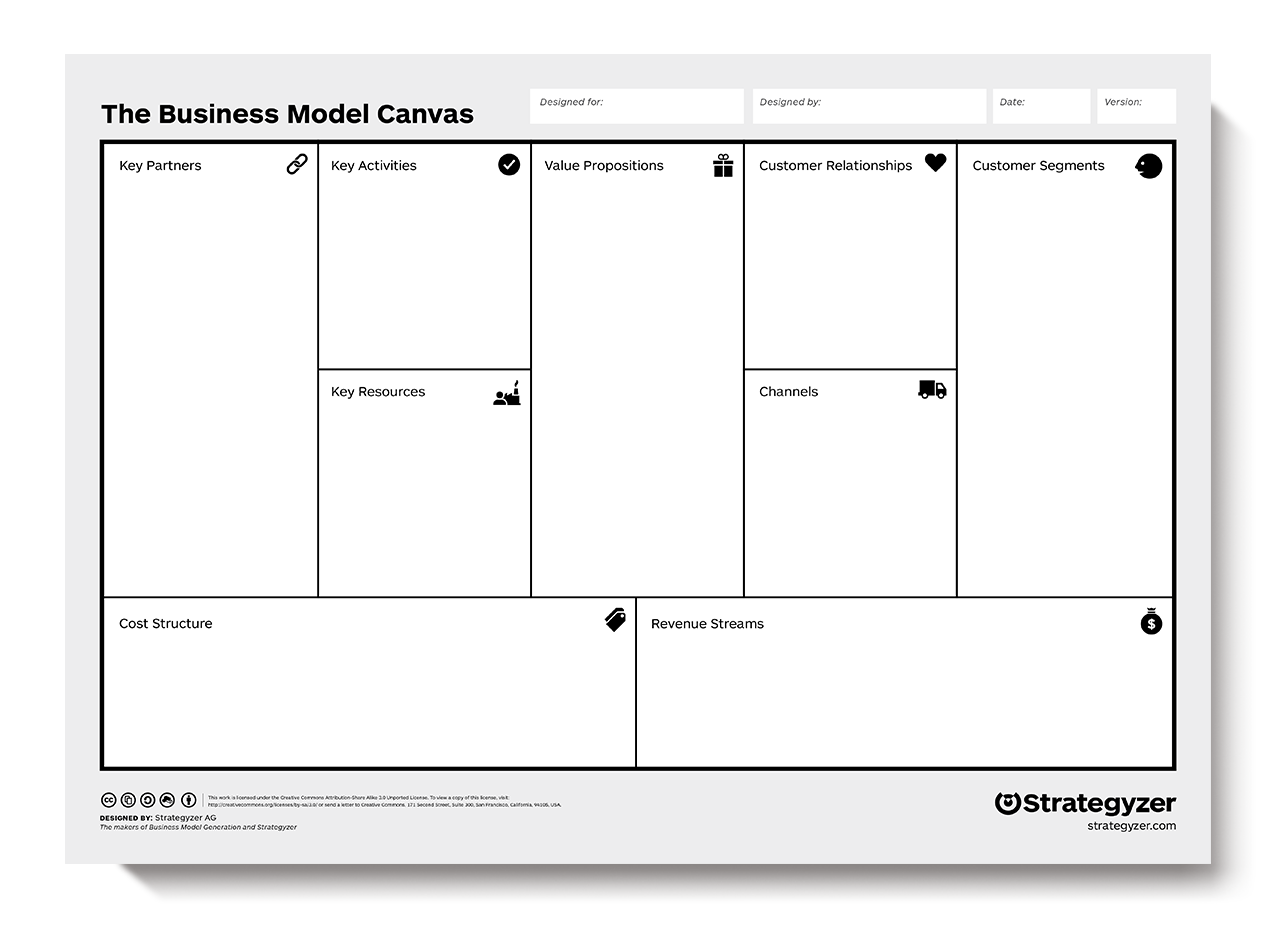 Printable business model canvas business model canvas template 20 mit dem business model canvas gesch 228 ftsmodelle definieren printable business model canvas accmission Image collections