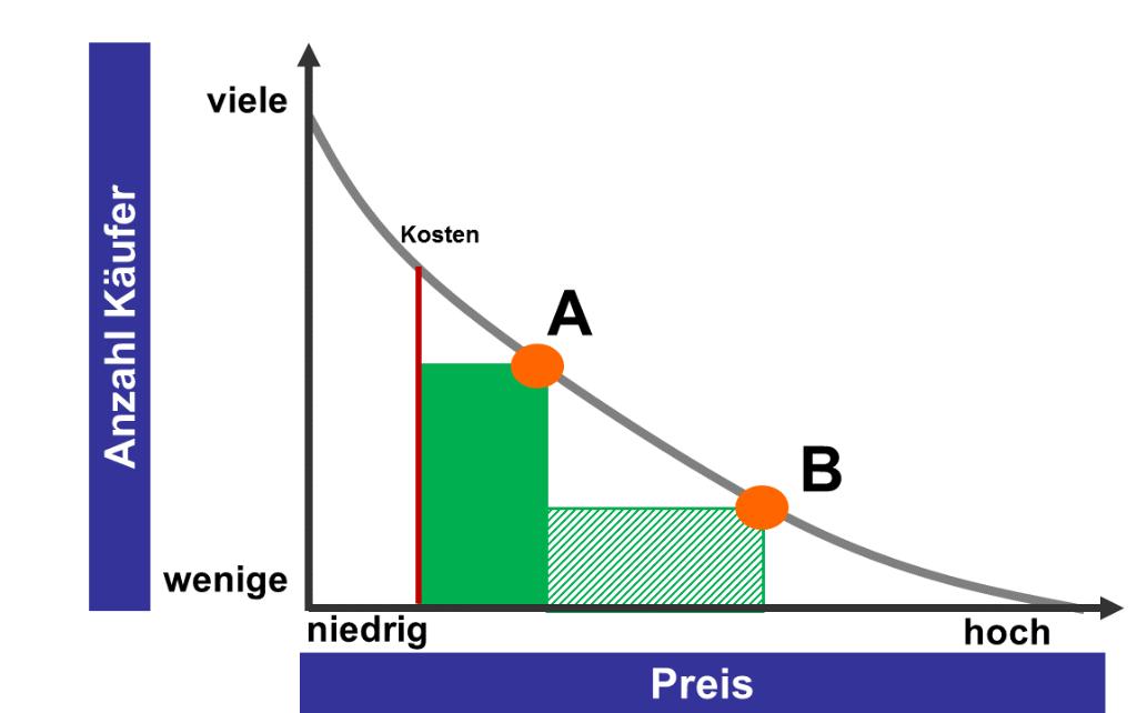 Großzügig Schematisches Diagramm Der Elektrischen Verdrahtung ...