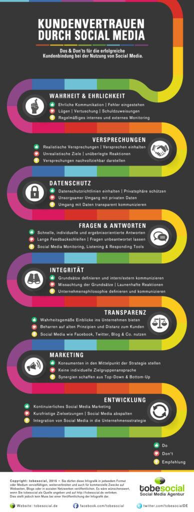 Kundenzufriedenheit social Media Marketing Tipps Infografik Kundenbeziehung