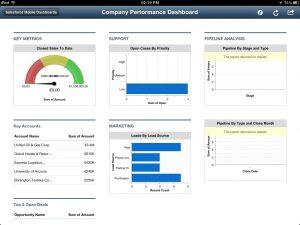 Salesforce Dashboard auf einem iDevice