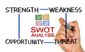 SWOT-Analyse in der Strategieentwicklung