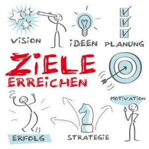 Skizze mit Ziele erreichen, Vision, Idee,Planung,Strategie